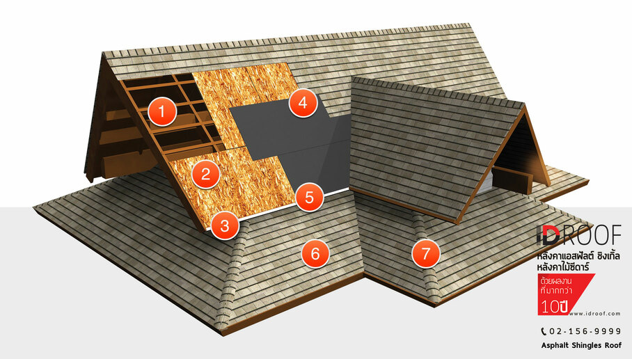 Id9 Roof การติดตั้งหลังคาชิงเกิ้ล หลังคาบ้าน หลังคาชิง